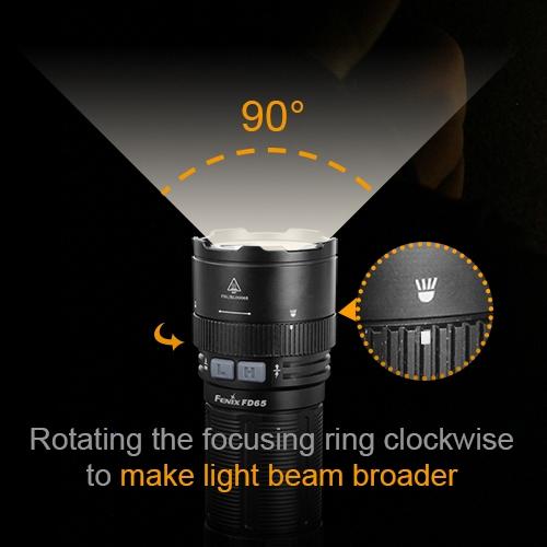 Fenix FD65 Focusing Flashlight