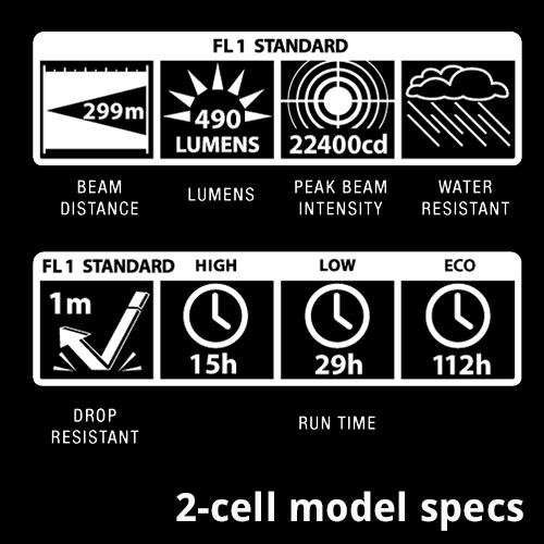 Maglite ML50L C LED Flashlight