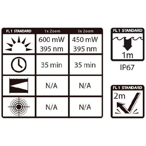 Maxxeon 00364 WorkStar UV 395nm Rechargeable Leak Detection//Inspection Light New