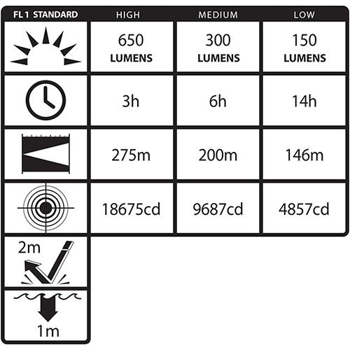 Nightstick Rechargeable Metal Dual-Light
