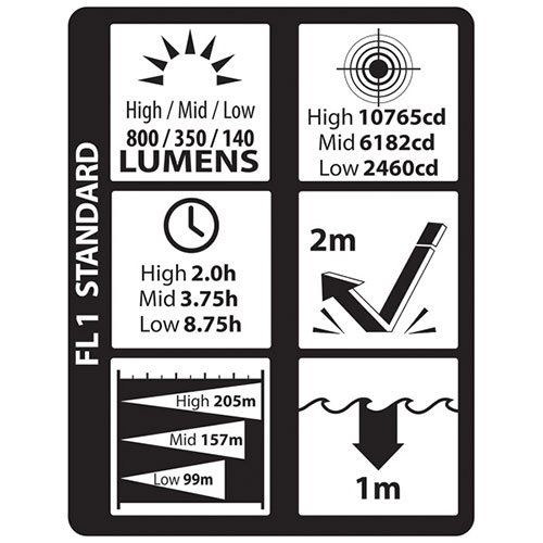 Nightstick TAC-560XL Xtreme Lumens Tactical Flashlight