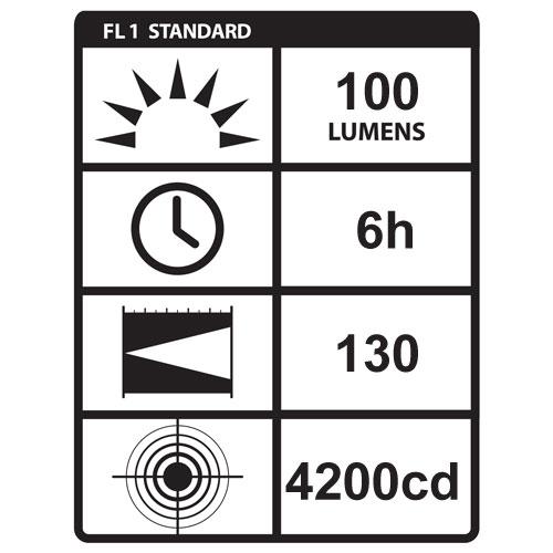 Streamlight 4AA ProPolymer LUX Flashlight Div 2