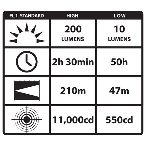 Streamlight TL-2 X LED Flashlight