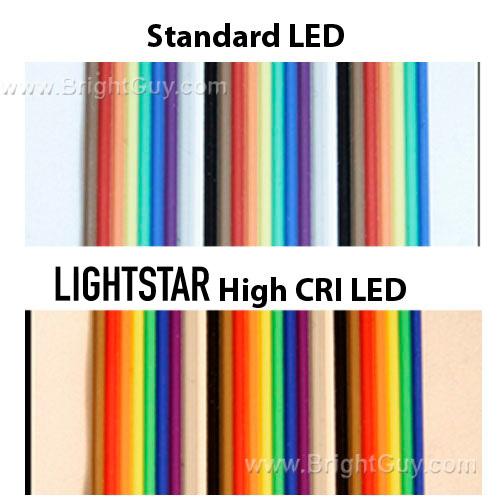 TerraLux LightStar 80 LED Aluminum Penlight with high CRI LED